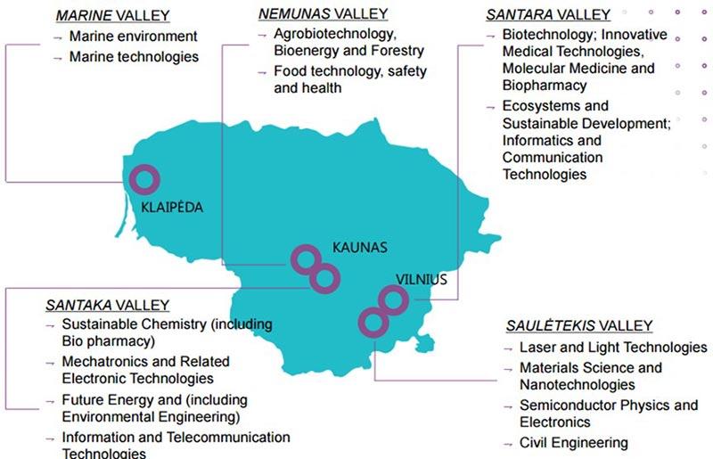 Figure 10: Lithuanian innovation valleys map (MITA)